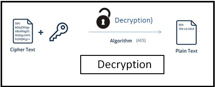 Decrypt Pdf